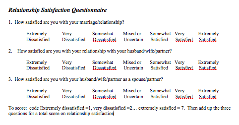 marriage evaluation Marriage by god (949) 391-3565 26161 marguerite parkway, ste f mission viejo, ca 92692.